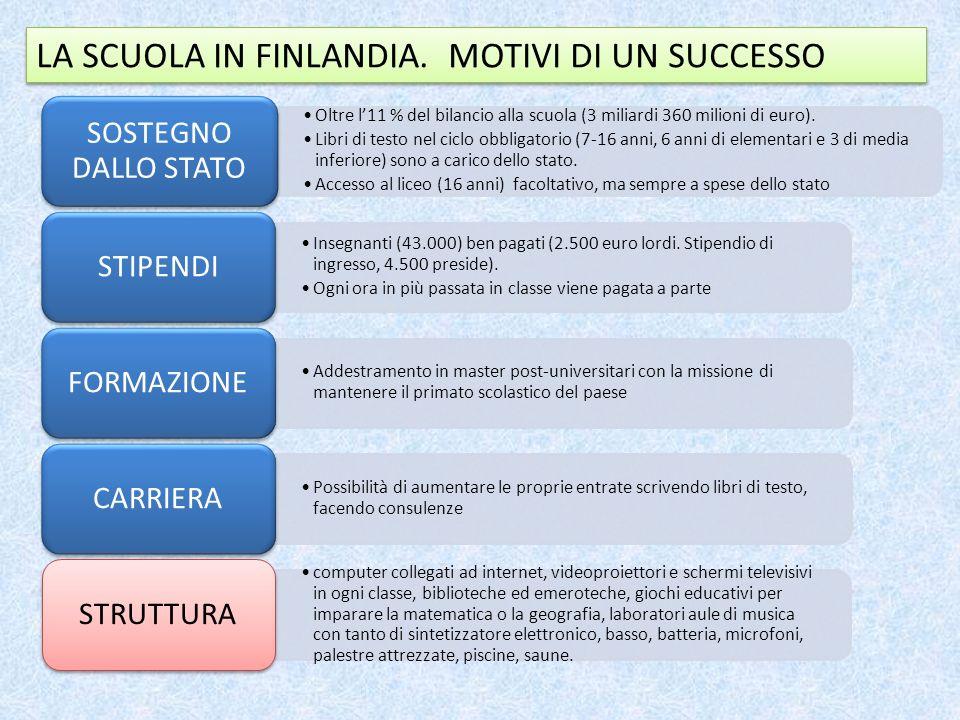 LA SCUOLA IN FINLANDIA. MOTIVI DI UN SUCCESSO