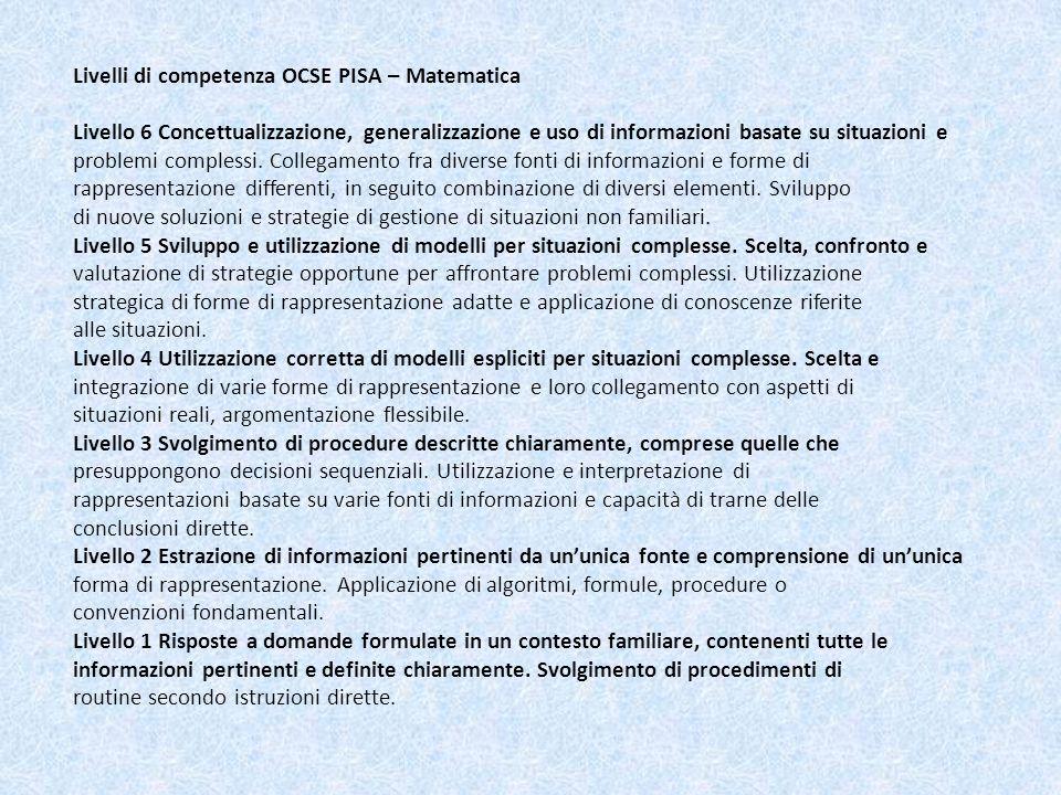 Livelli di competenza OCSE PISA – Matematica
