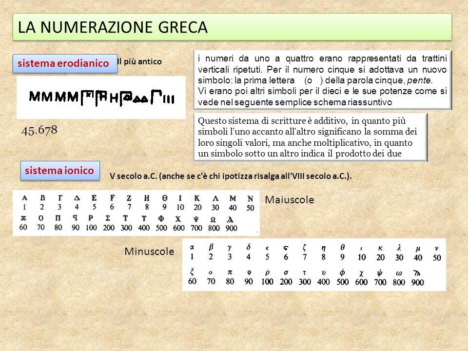 LA NUMERAZIONE GRECA sistema erodianico 45.678 sistema ionico