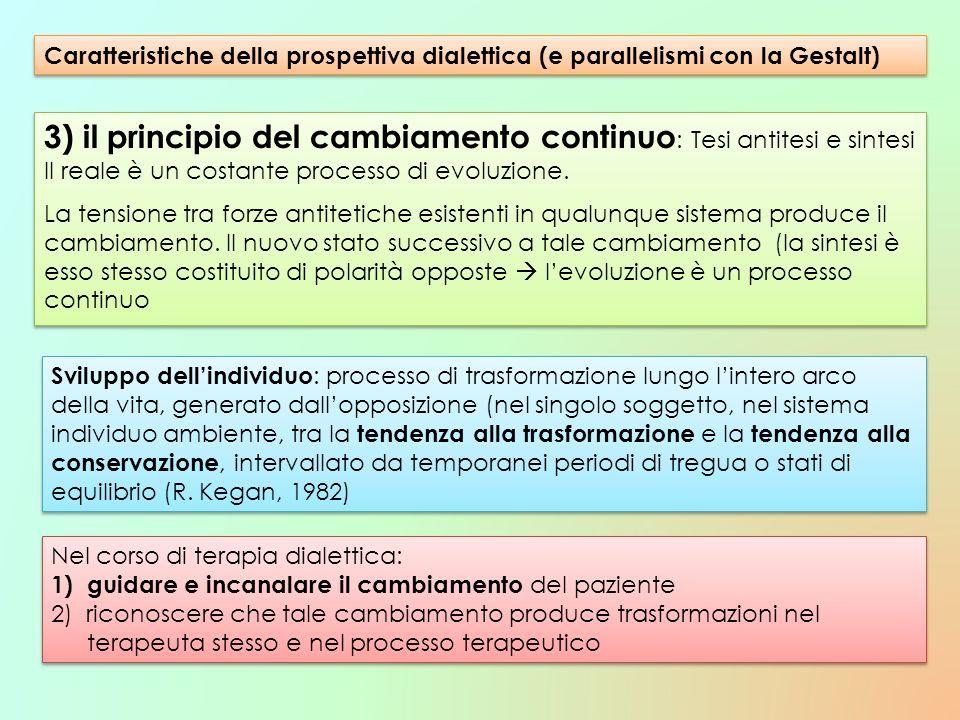 3) il principio del cambiamento continuo: Tesi antitesi e sintesi