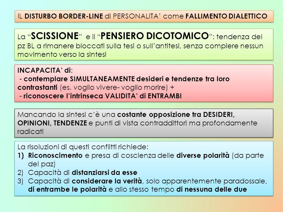IL DISTURBO BORDER-LINE di PERSONALITA' come FALLIMENTO DIALETTICO