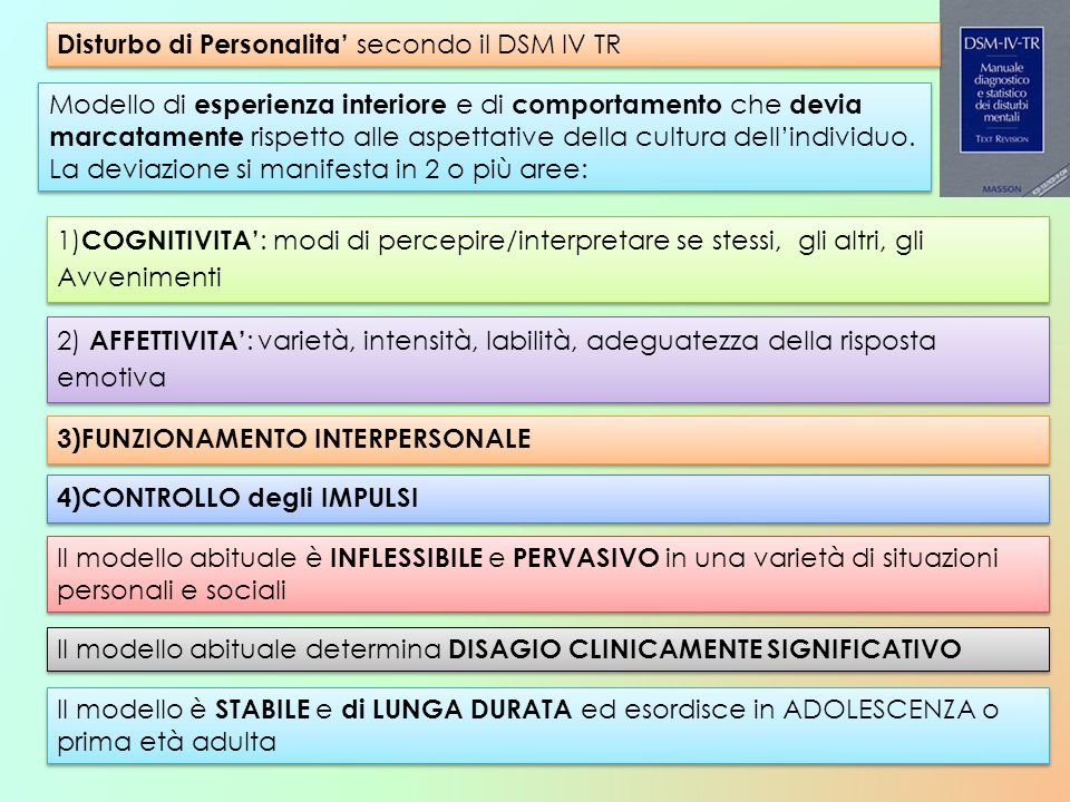 Disturbo di Personalita' secondo il DSM IV TR
