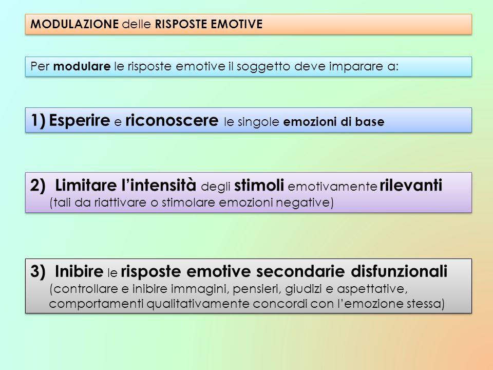 Esperire e riconoscere le singole emozioni di base