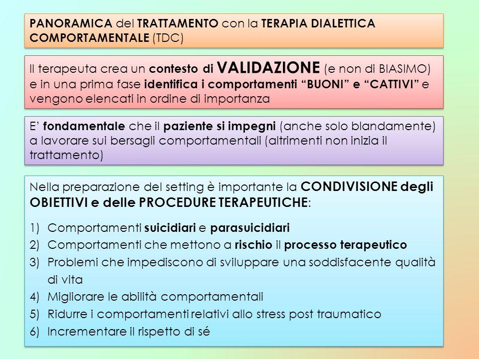 PANORAMICA del TRATTAMENTO con la TERAPIA DIALETTICA COMPORTAMENTALE (TDC)