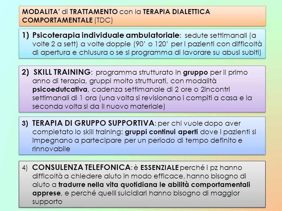 MODALITA' di TRATTAMENTO con la TERAPIA DIALETTICA COMPORTAMENTALE (TDC)