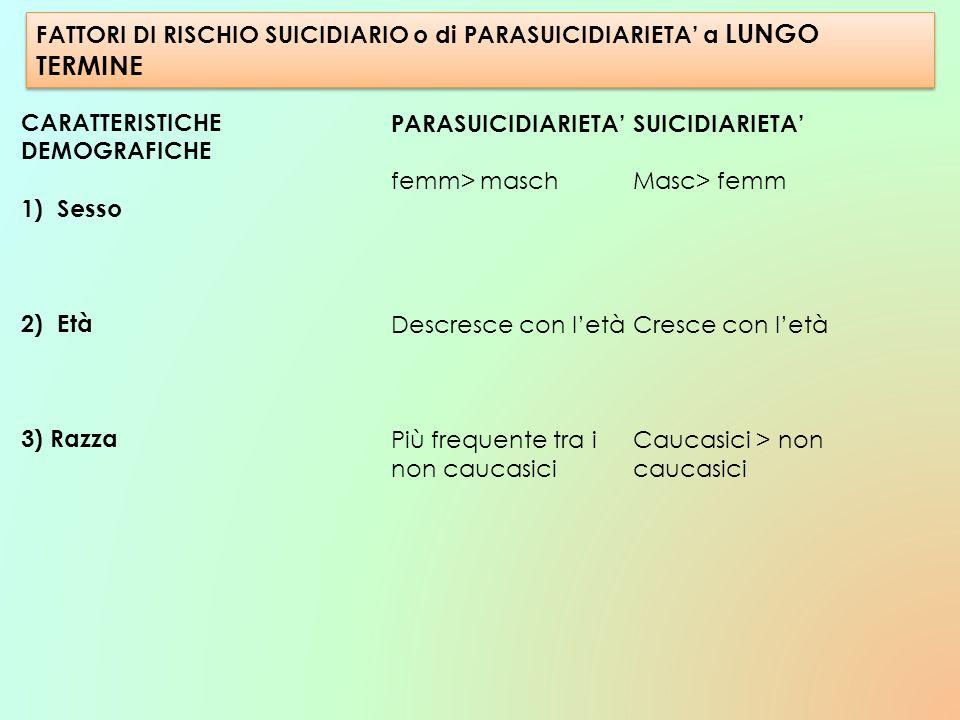 FATTORI DI RISCHIO SUICIDIARIO o di PARASUICIDIARIETA' a LUNGO TERMINE