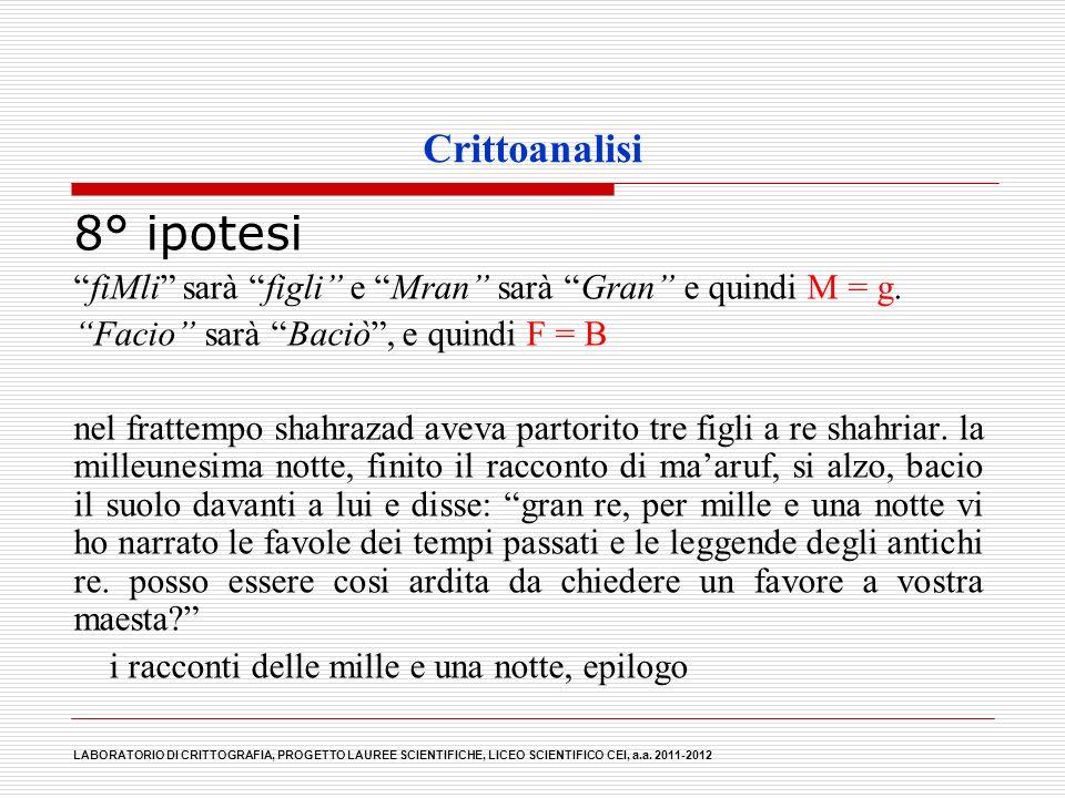 8° ipotesi Crittoanalisi