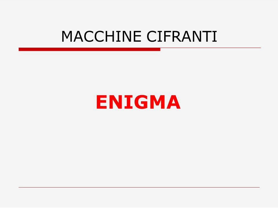 MACCHINE CIFRANTI ENIGMA