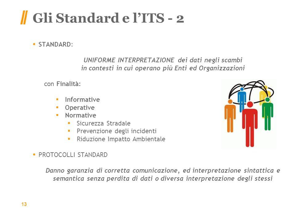 Gli Standard e l'ITS - 2 STANDARD: