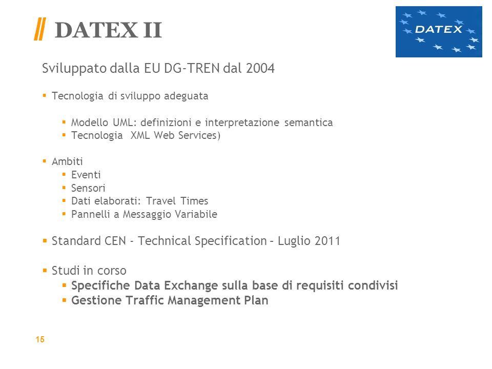 DATEX II Sviluppato dalla EU DG-TREN dal 2004