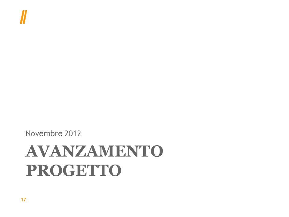 Novembre 2012 Avanzamento Progetto