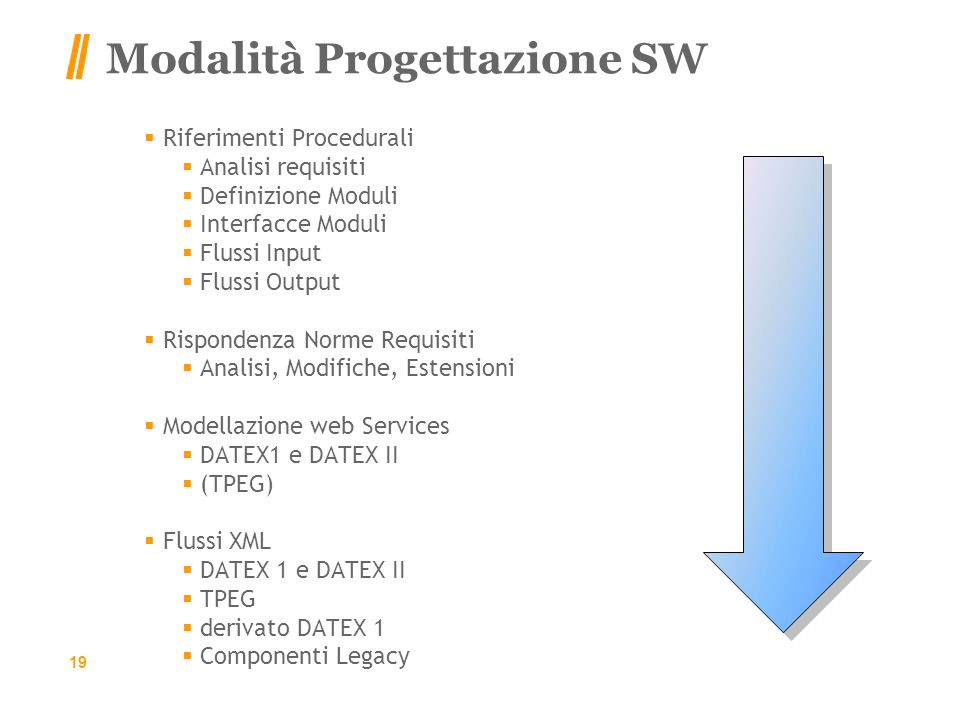 Modalità Progettazione SW