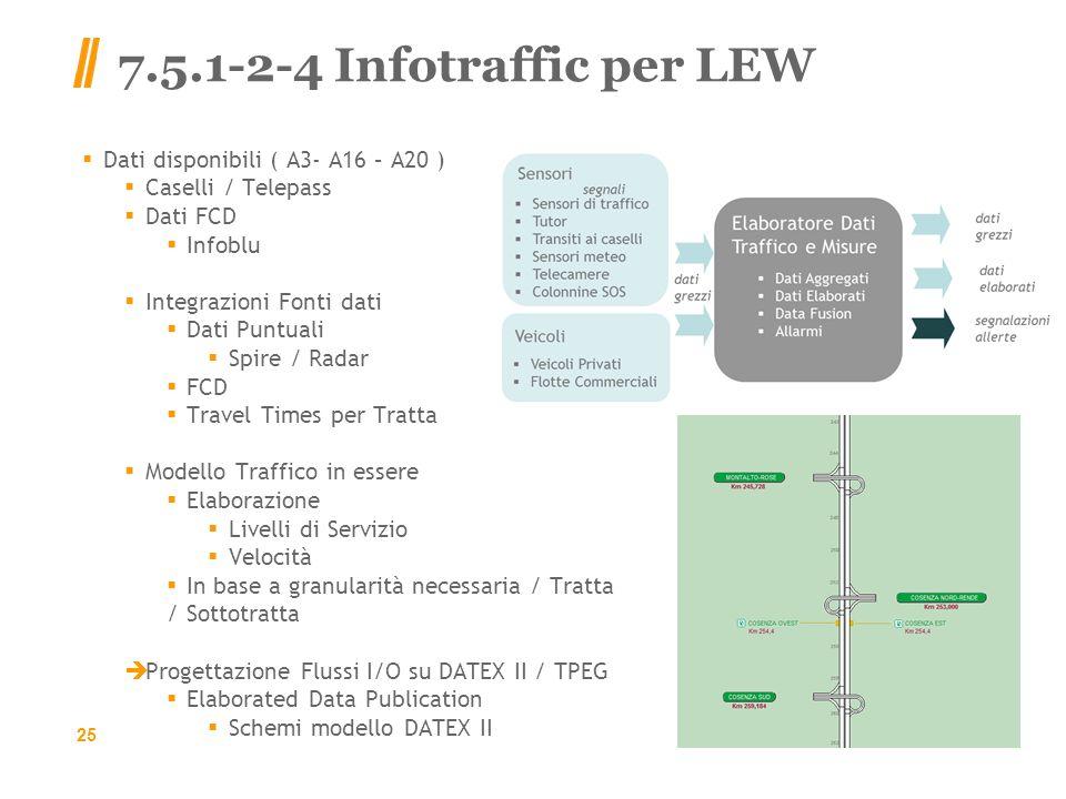 7.5.1-2-4 Infotraffic per LEW Dati disponibili ( A3- A16 – A20 )