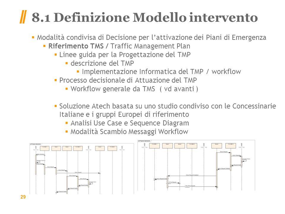 8.1 Definizione Modello intervento