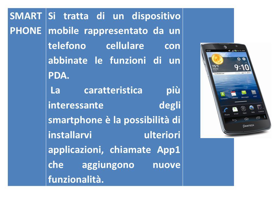SMARTPHONE Si tratta di un dispositivo mobile rappresentato da un telefono cellulare con abbinate le funzioni di un PDA.