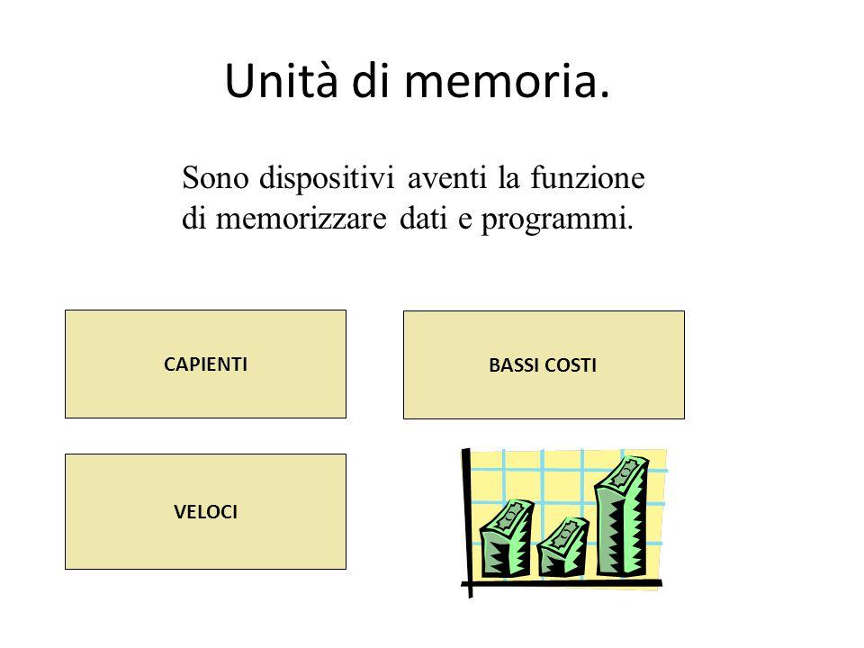 Unità di memoria. Sono dispositivi aventi la funzione di memorizzare dati e programmi. CAPIENTI. BASSI COSTI.