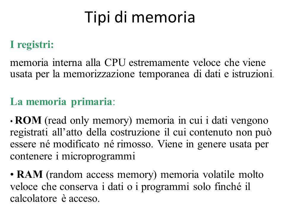 Tipi di memoria I registri: