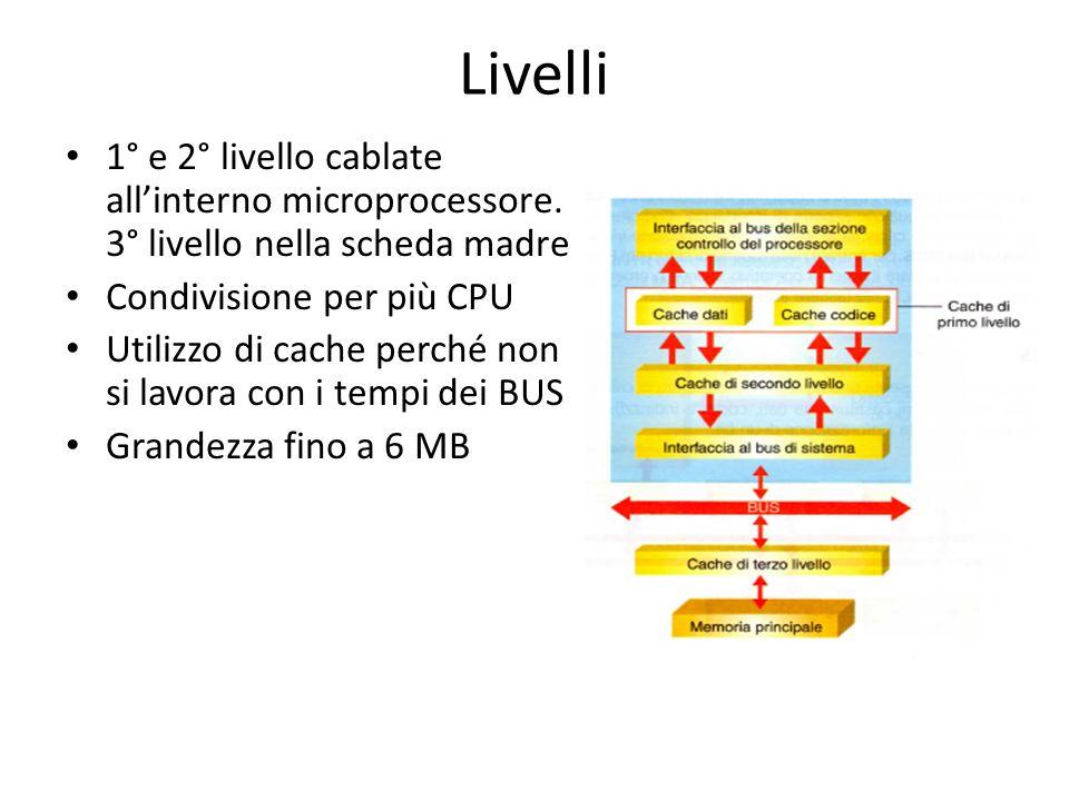 Livelli 1° e 2° livello cablate all'interno microprocessore. 3° livello nella scheda madre. Condivisione per più CPU.