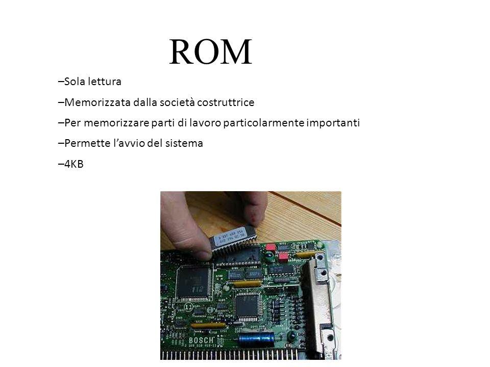 ROM Sola lettura Memorizzata dalla società costruttrice