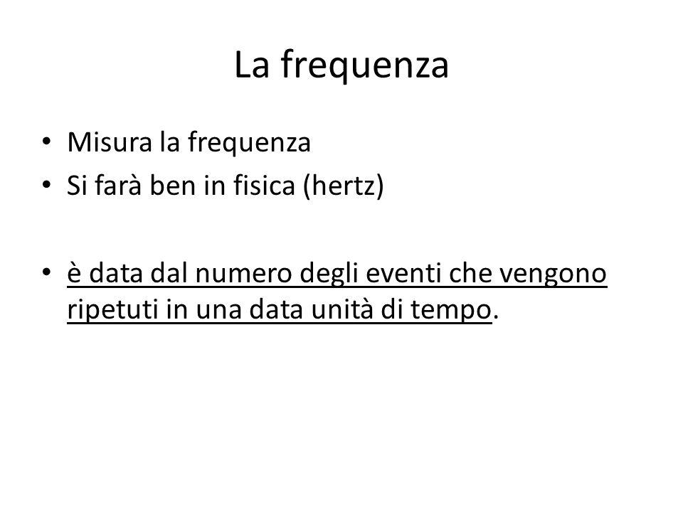 La frequenza Misura la frequenza Si farà ben in fisica (hertz)
