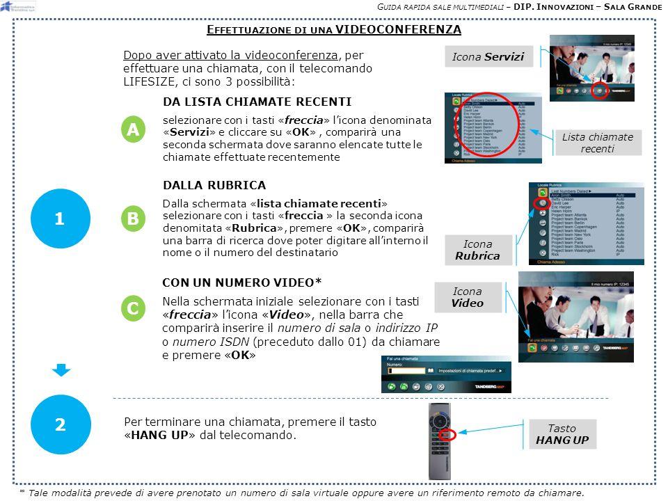 Guida rapida sale multimediali – DIP. Innovazioni – Sala Grande
