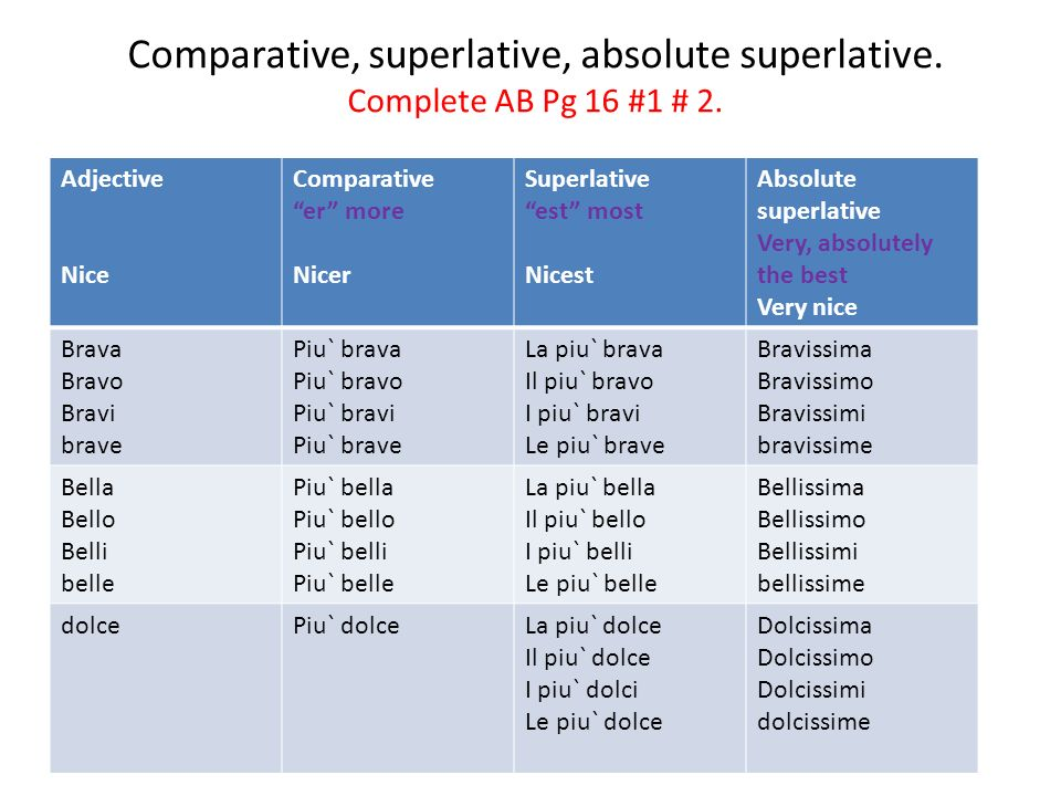 Comparative, superlative, absolute superlative