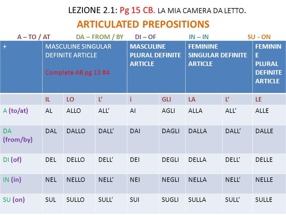 LEZIONE 2. 1: Pg 15 CB. LA MIA CAMERA DA LETTO