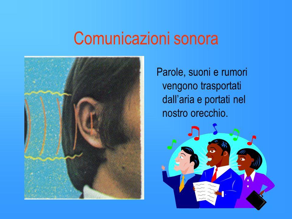 Comunicazioni sonora Parole, suoni e rumori vengono trasportati dall'aria e portati nel nostro orecchio.