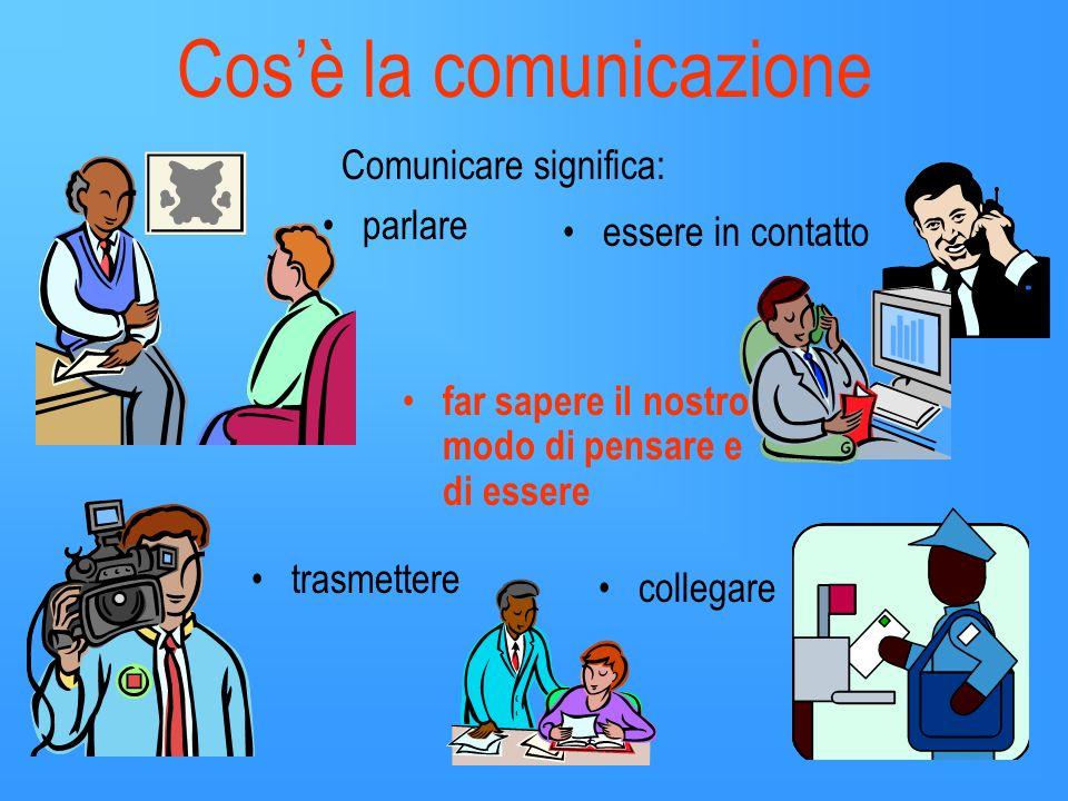 Cos'è la comunicazione