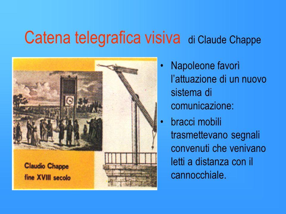 Catena telegrafica visiva di Claude Chappe