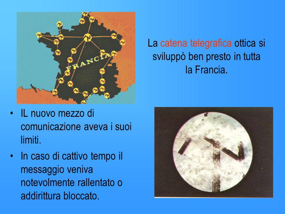 La catena telegrafica ottica si sviluppò ben presto in tutta la Francia.