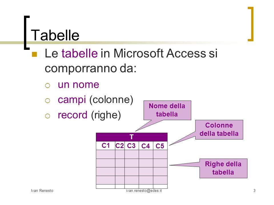 Tabelle Le tabelle in Microsoft Access si comporranno da: un nome