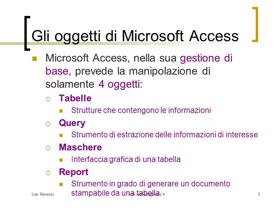 Gli oggetti di Microsoft Access