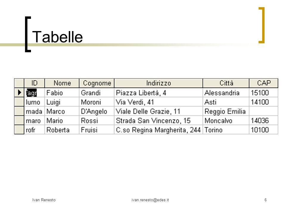 Tabelle Ivan Renesto ivan.renesto@edes.it