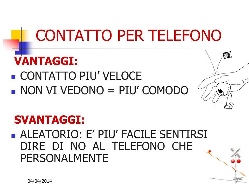 CONTATTO PER TELEFONO VANTAGGI: CONTATTO PIU' VELOCE