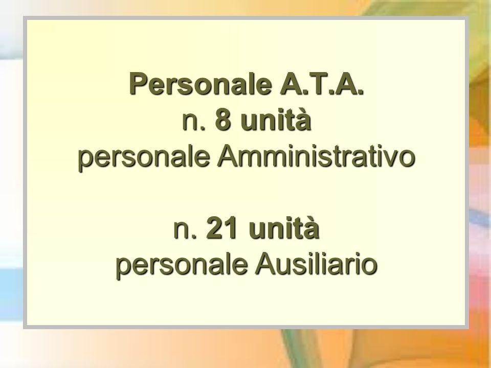 Personale A. T. A. n. 8 unità personale Amministrativo n