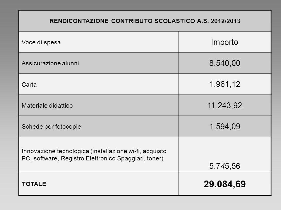 RENDICONTAZIONE CONTRIBUTO SCOLASTICO A.S. 2012/2013