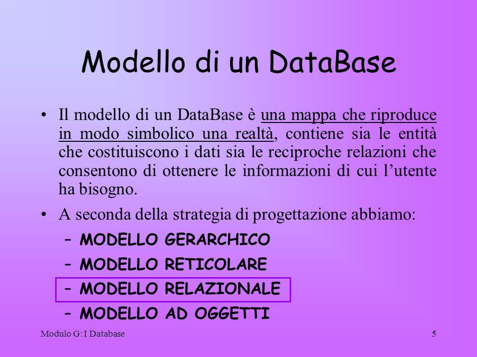 Modello di un DataBase