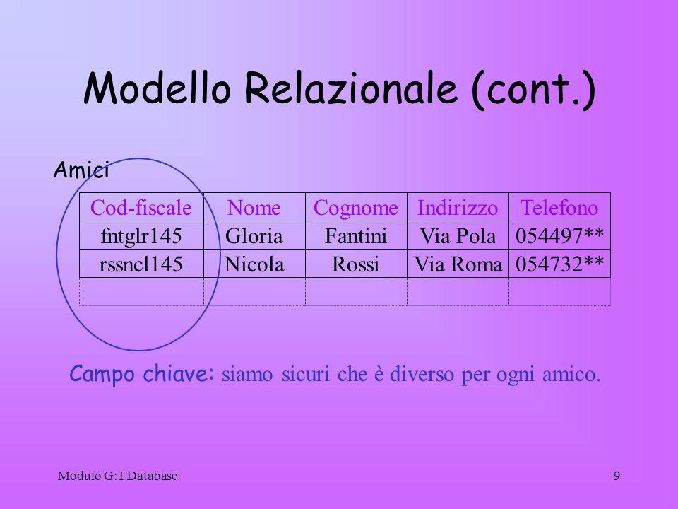 Modello Relazionale (cont.)
