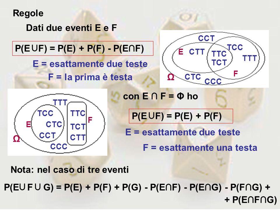 P(E F) = P(E) + P(F) - P(E∩F) ∩