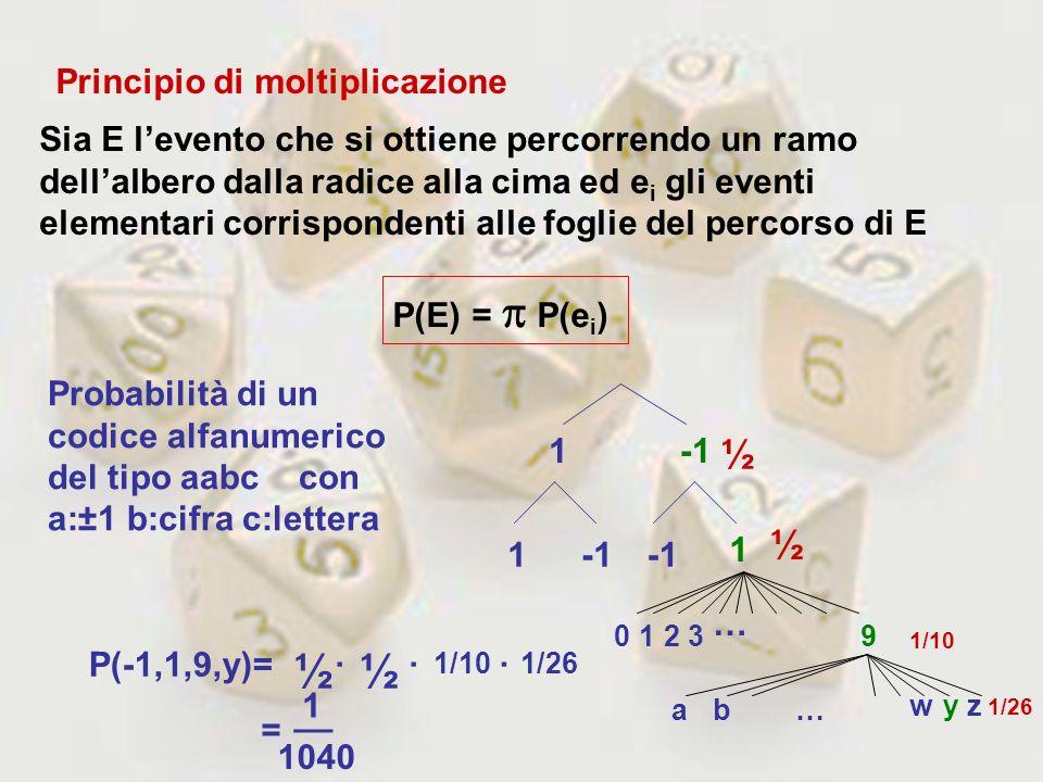 ½ ½ ½ ½ Principio di moltiplicazione