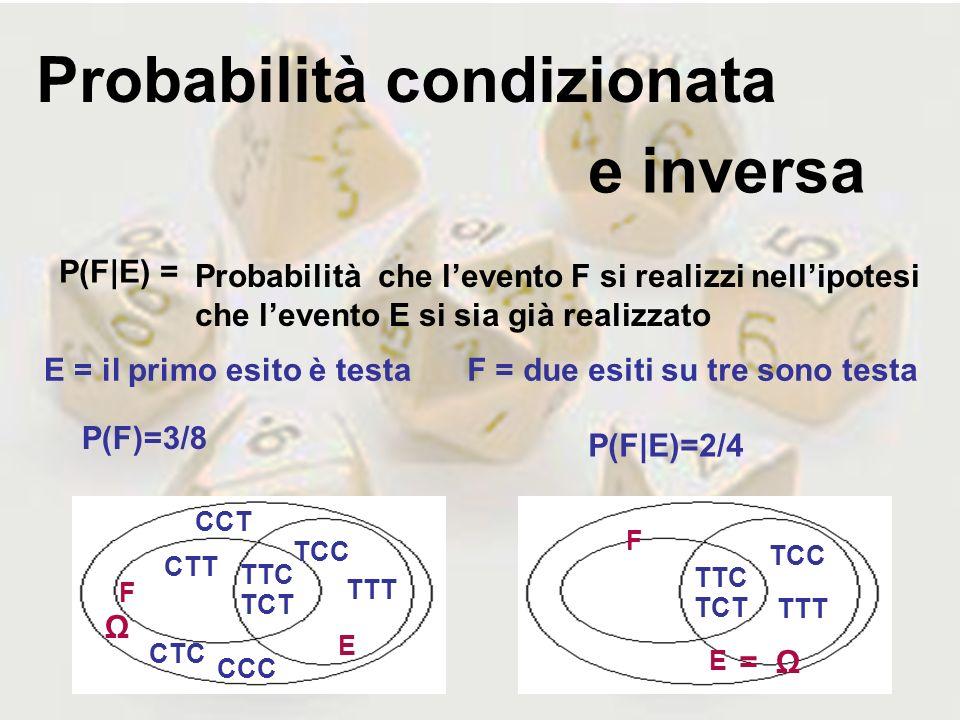 Probabilità condizionata e inversa
