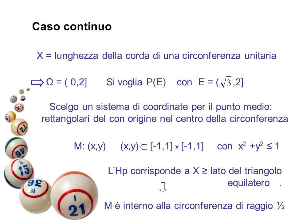 Caso continuo X = lunghezza della corda di una circonferenza unitaria