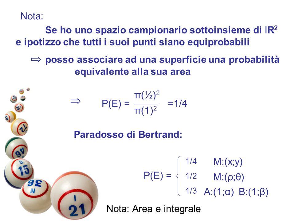 Paradosso di Bertrand:
