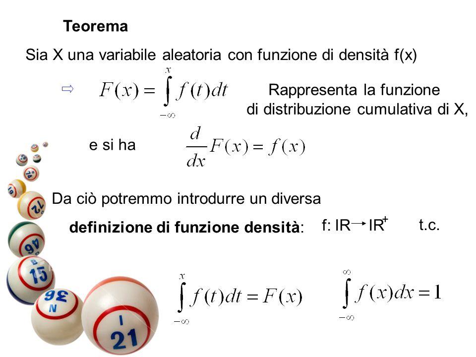 Sia X una variabile aleatoria con funzione di densità f(x)