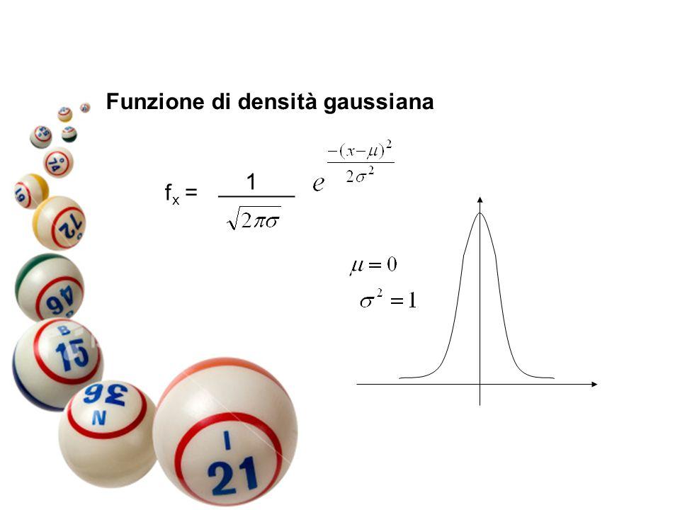 Funzione di densità gaussiana