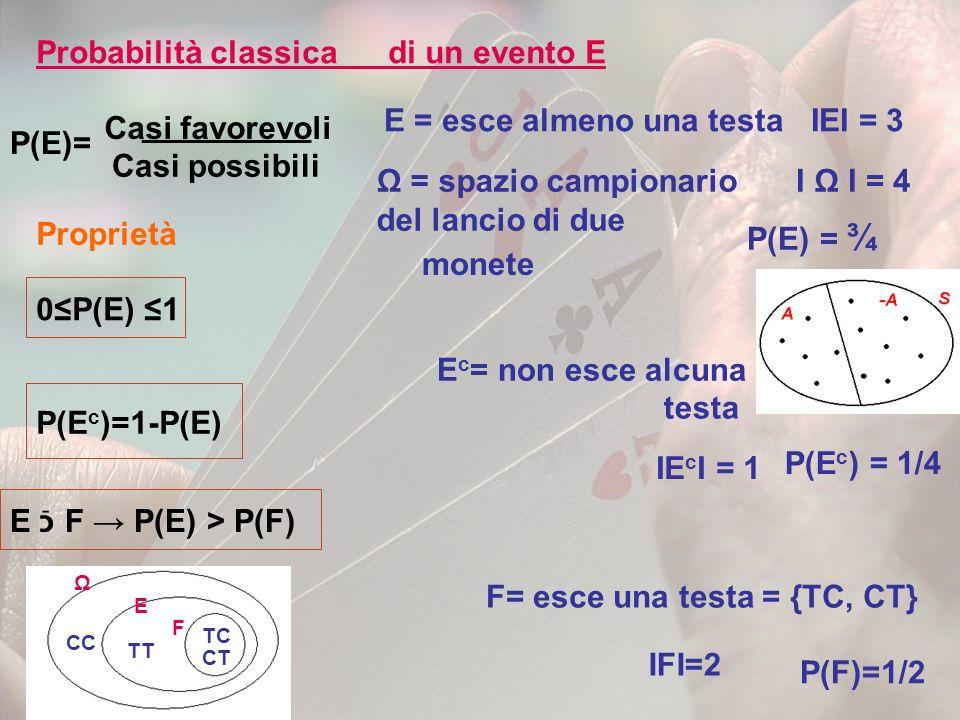 Probabilità classica di un evento E