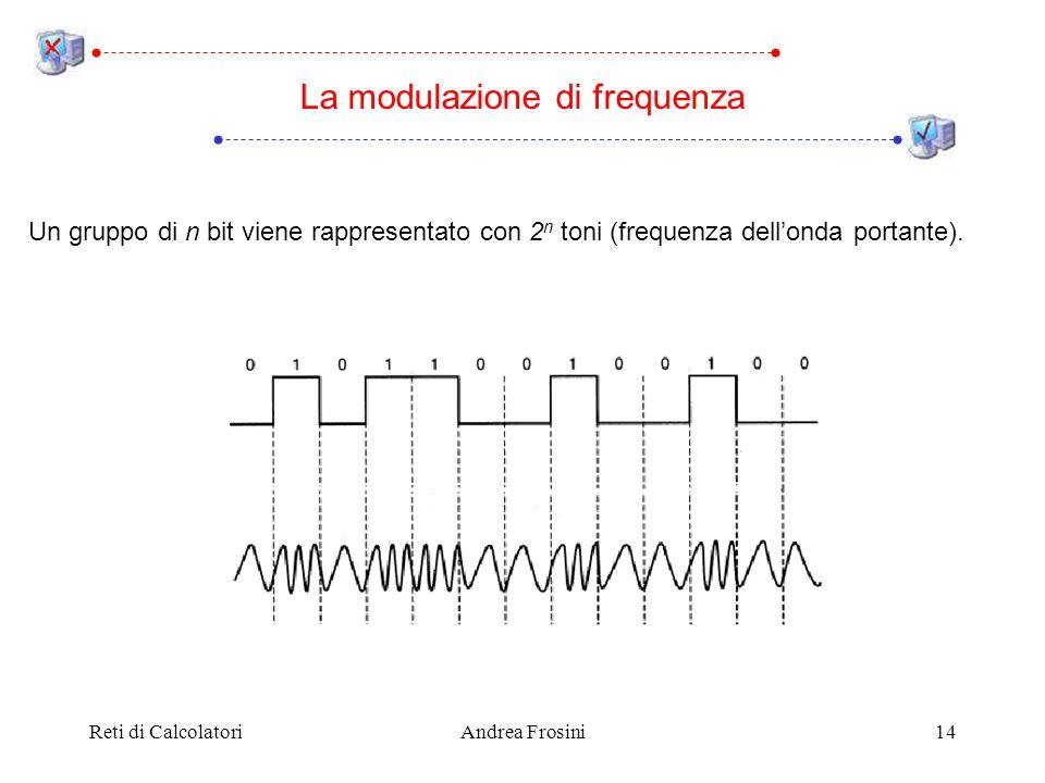 La modulazione di frequenza