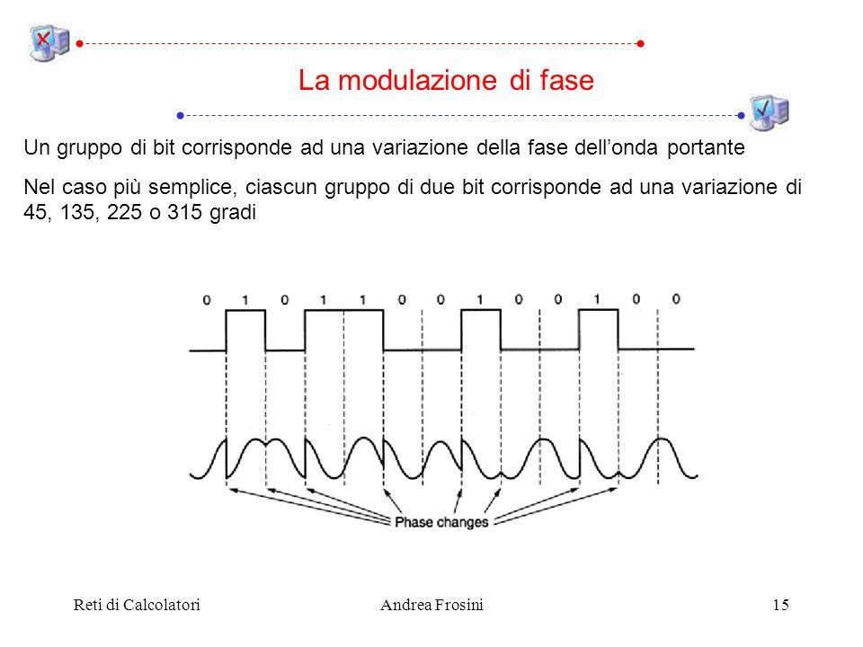 La modulazione di fase Un gruppo di bit corrisponde ad una variazione della fase dell'onda portante.
