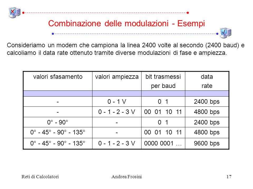 Combinazione delle modulazioni - Esempi